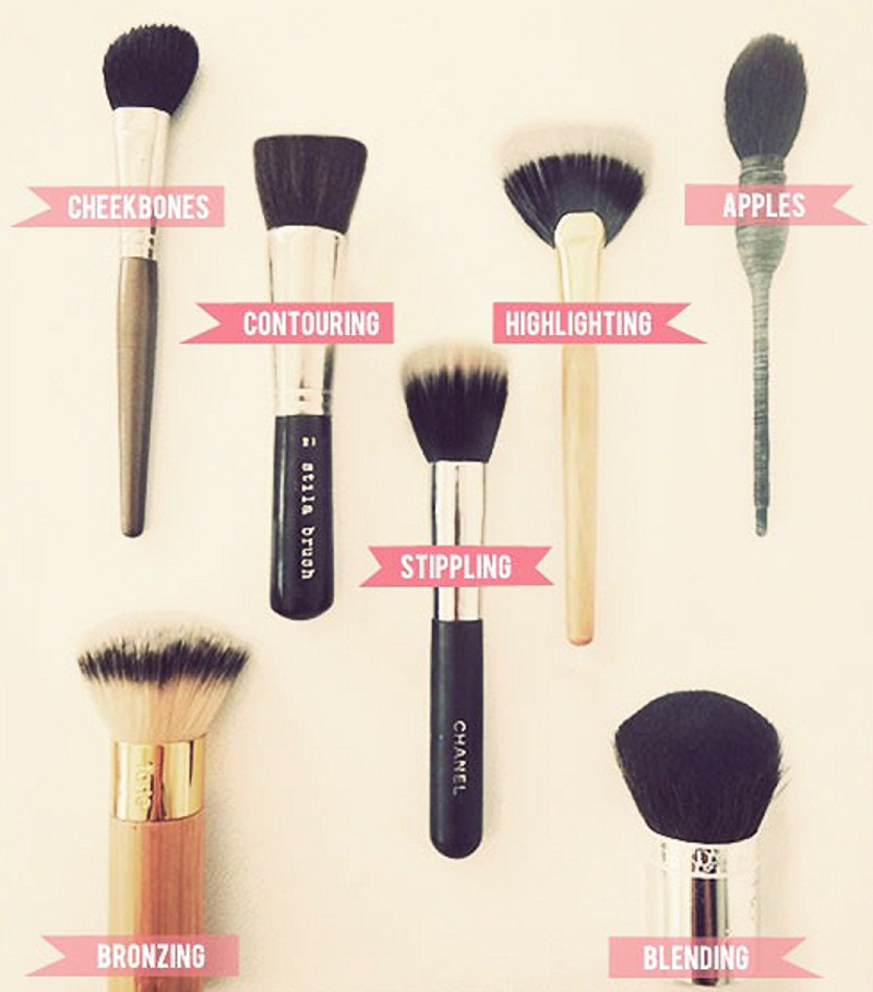 Pick the Right Brush for blush